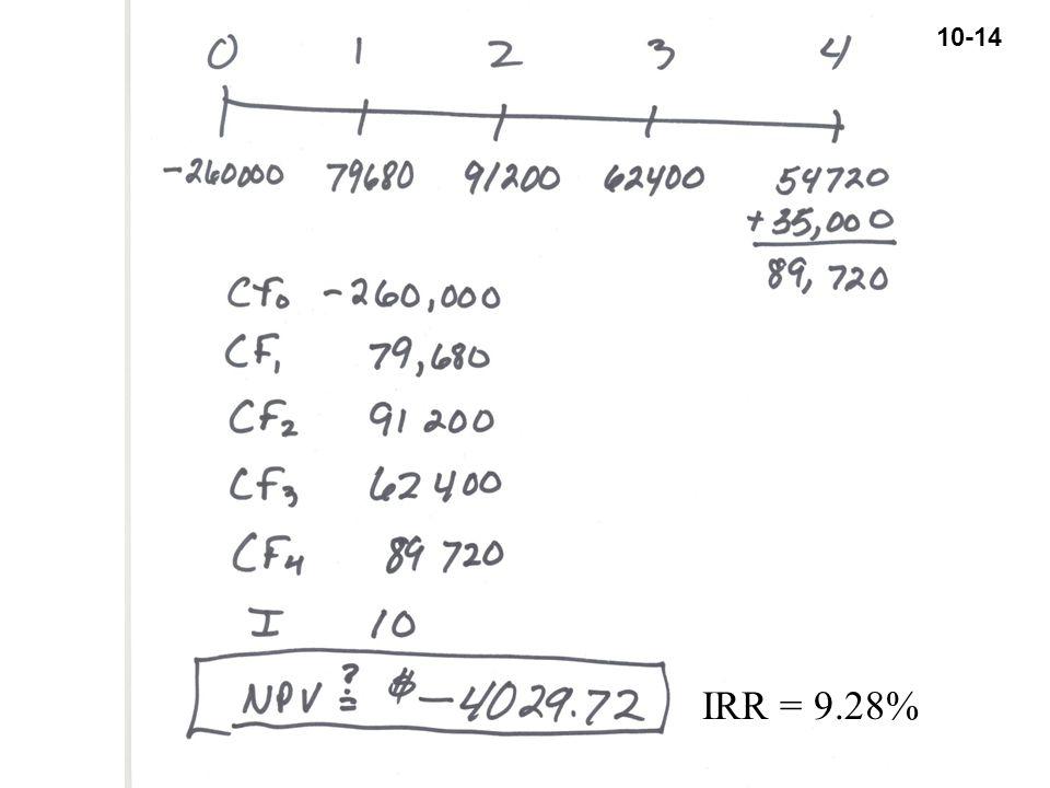 10-14 IRR = 9.28%
