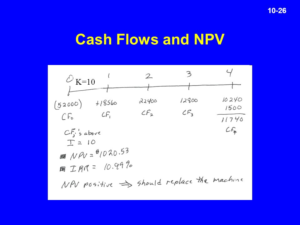 10-26 Cash Flows and NPV K=10