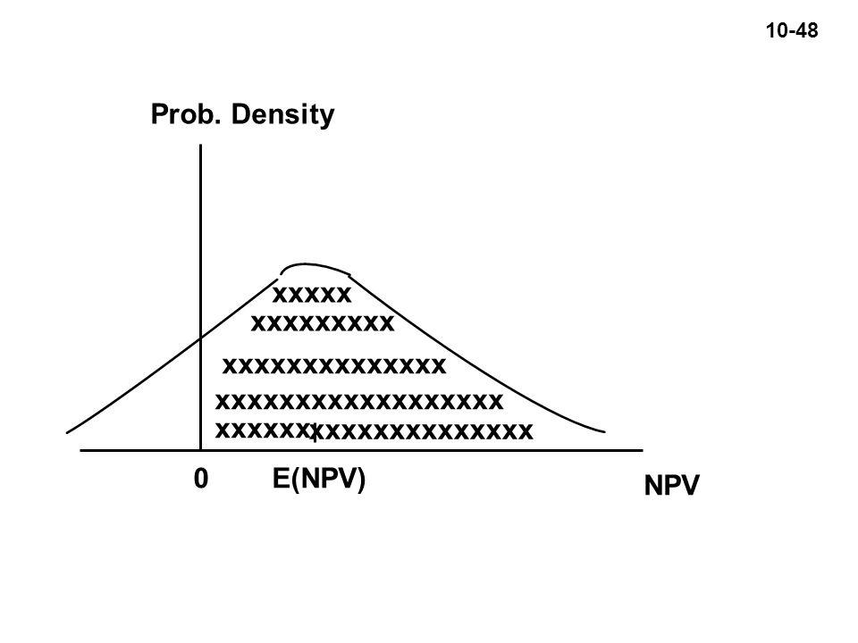 10-48 Prob. Density E(NPV)0 NPV xxxxxxxxx xxxxxxxxxxxxxx xxxxxxxxxxxxxxxxxx xxxxxx xxxxxxxxxxxxxx xxxxx