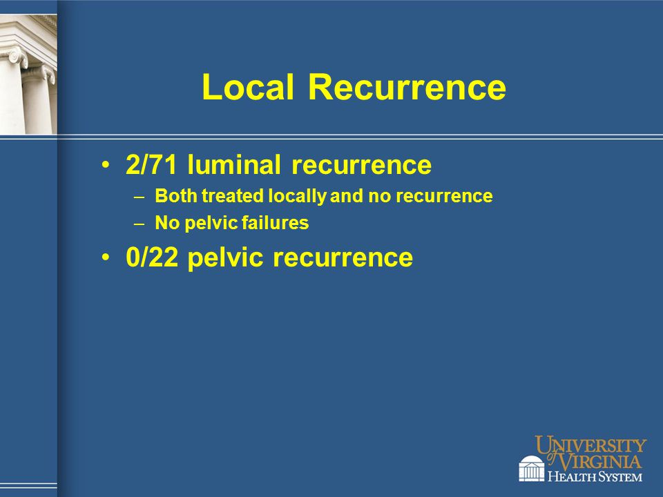 Local Recurrence 2/71 luminal recurrence –Both treated locally and no recurrence –No pelvic failures 0/22 pelvic recurrence