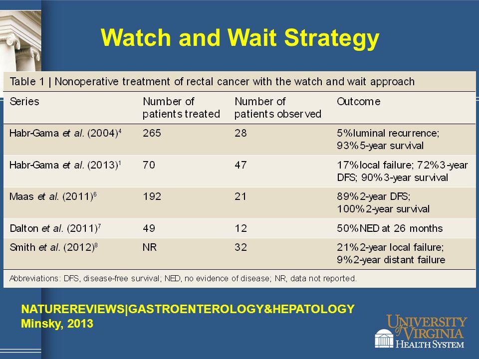 NATUREREVIEWS|GASTROENTEROLOGY&HEPATOLOGY Minsky, 2013 Watch and Wait Strategy