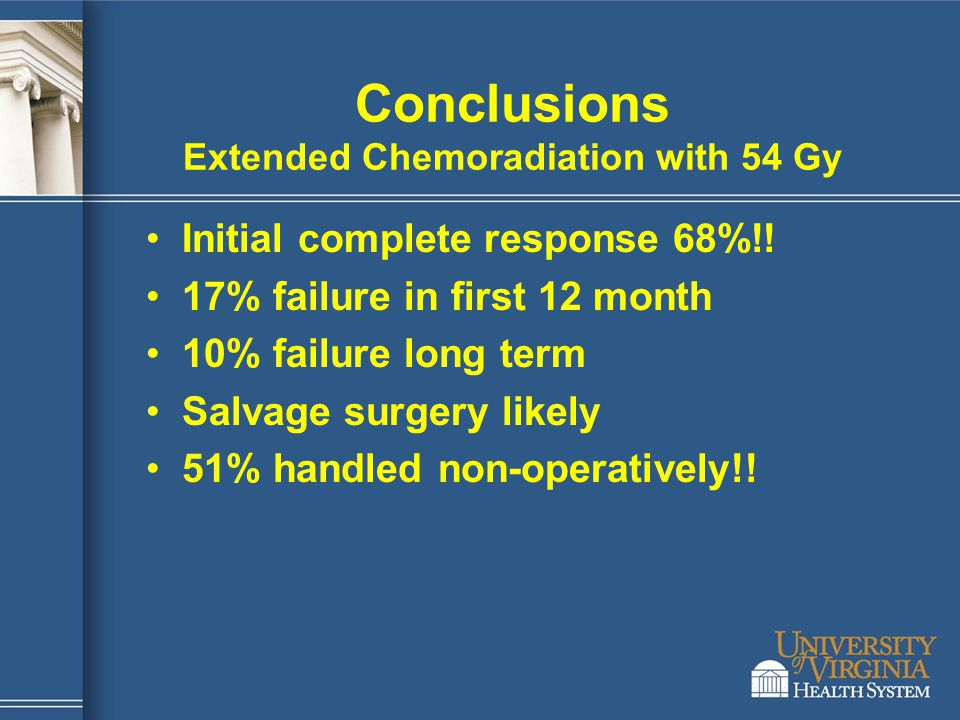 Conclusions Extended Chemoradiation with 54 Gy Initial complete response 68%!! 17% failure in first 12 month 10% failure long term Salvage surgery lik