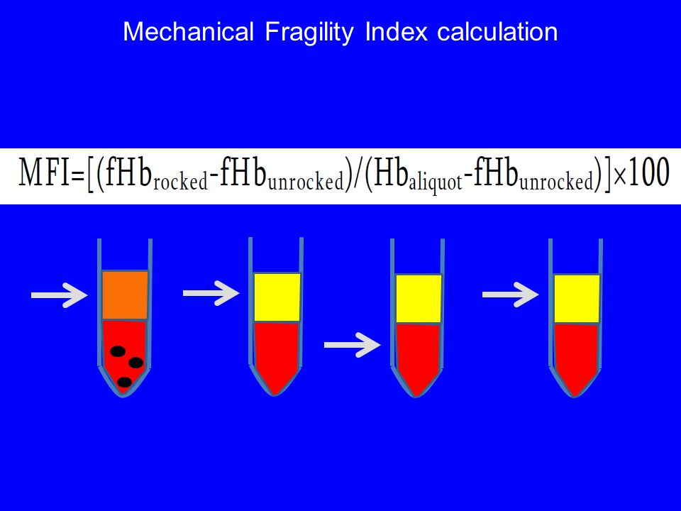Mechanical Fragility Index calculation