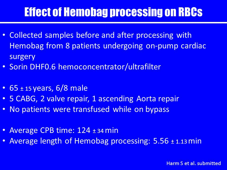 Effect of Hemobag processing on RBCs Collected samples before and after processing with Hemobag from 8 patients undergoing on-pump cardiac surgery Sorin DHF0.6 hemoconcentrator/ultrafilter 65 ± 15 years, 6/8 male 5 CABG, 2 valve repair, 1 ascending Aorta repair No patients were transfused while on bypass Average CPB time: 124 ± 34 min Average length of Hemobag processing: 5.56 ± 1.13 min Harm S et al.