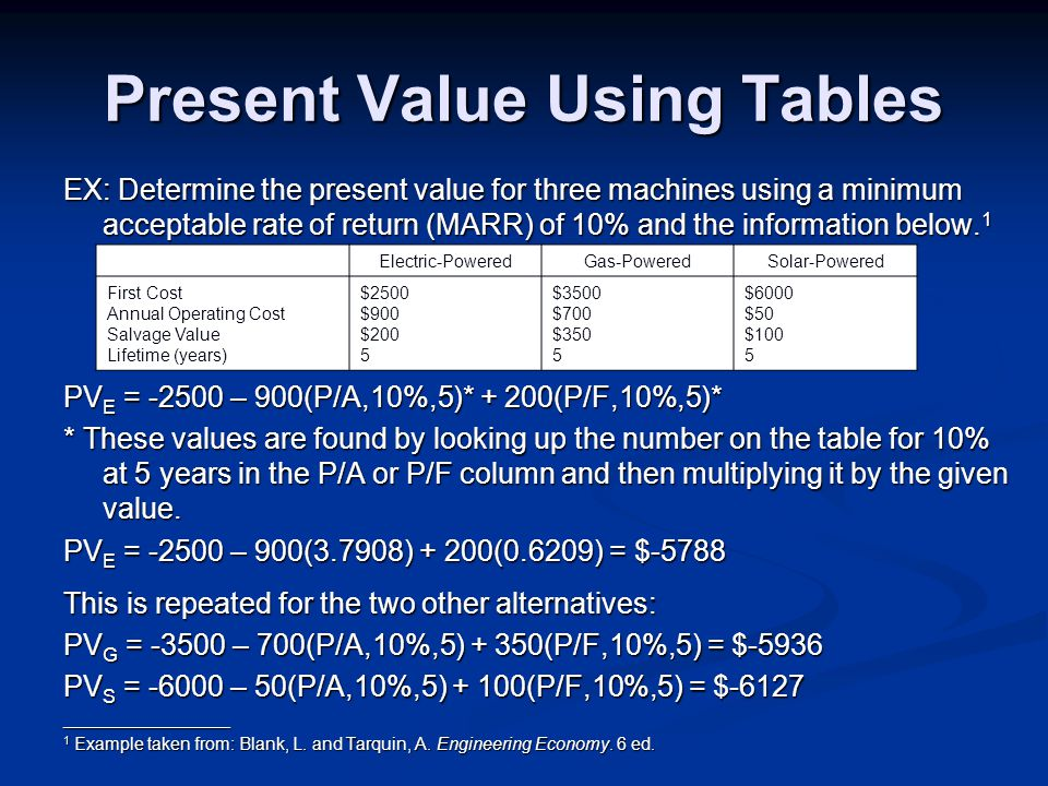 Present Value in Excel Using the previous example we can setup an Excel spreadsheet to calculate these values.