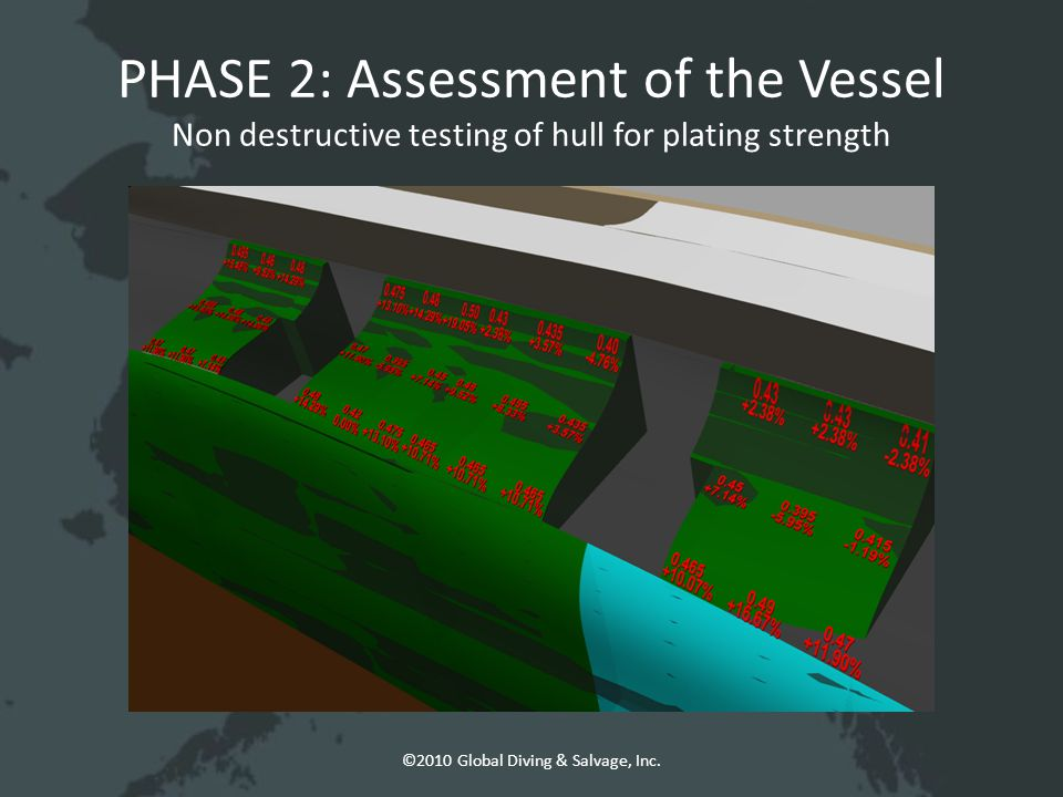 PHASE 2: Assessment of the Vessel Non destructive testing of hull for plating strength ©2010 Global Diving & Salvage, Inc.