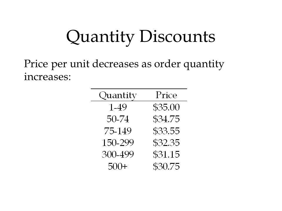 Quantity Discounts Price per unit decreases as order quantity increases: