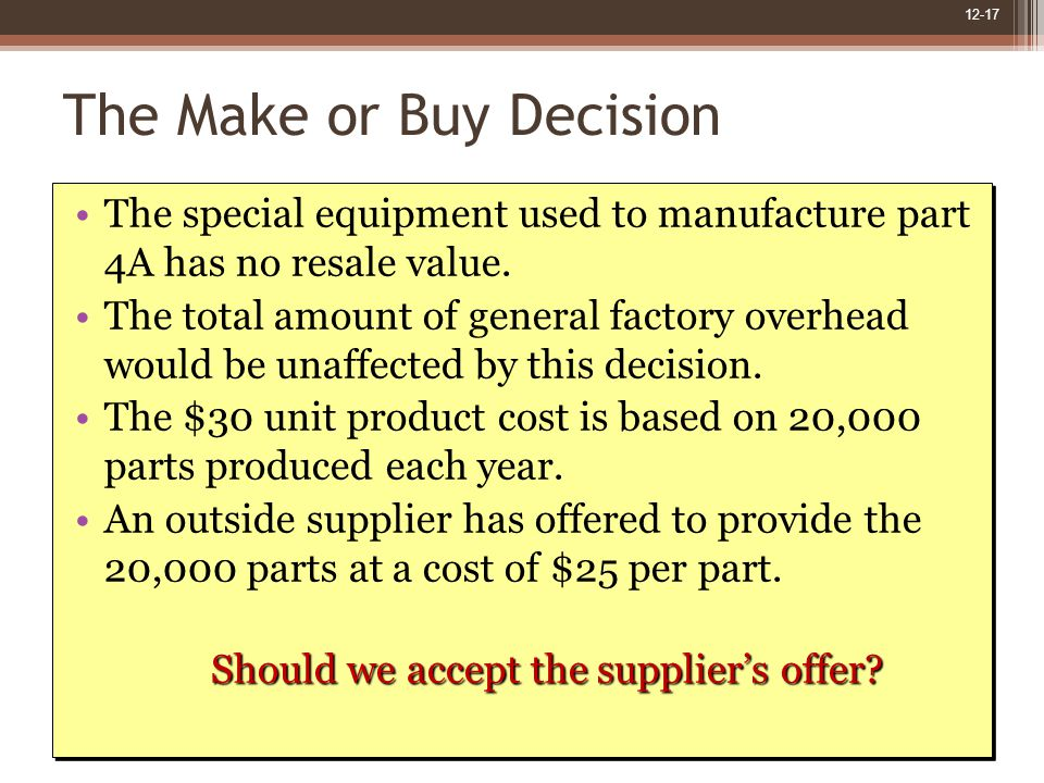 12-17 The Make or Buy Decision The special equipment used to manufacture part 4A has no resale value.