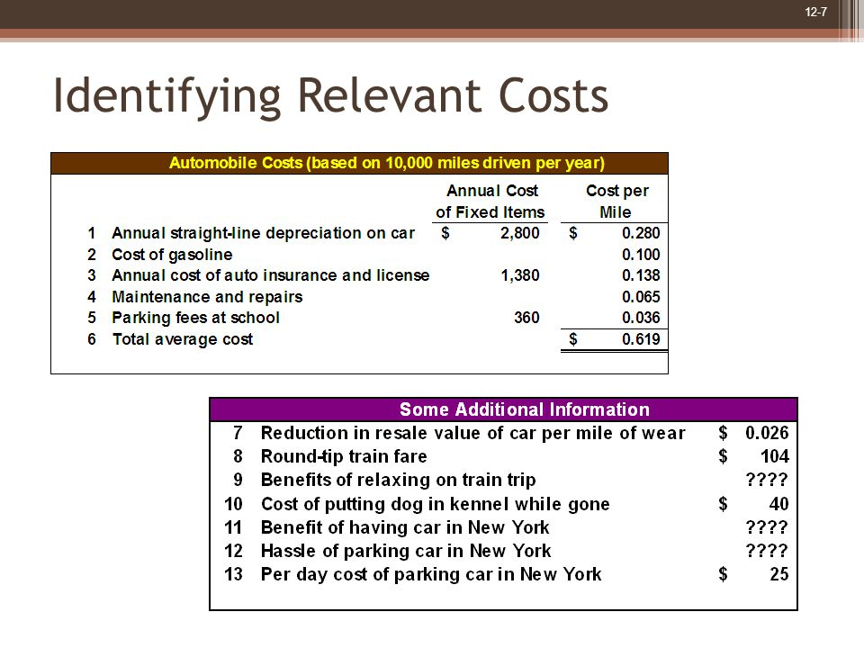 12-7 Identifying Relevant Costs