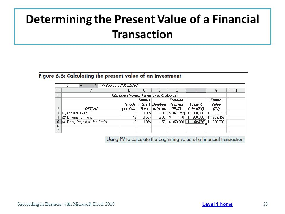 Determining the Present Value of a Financial Transaction Succeeding in Business with Microsoft Excel 201023 Level 1 home