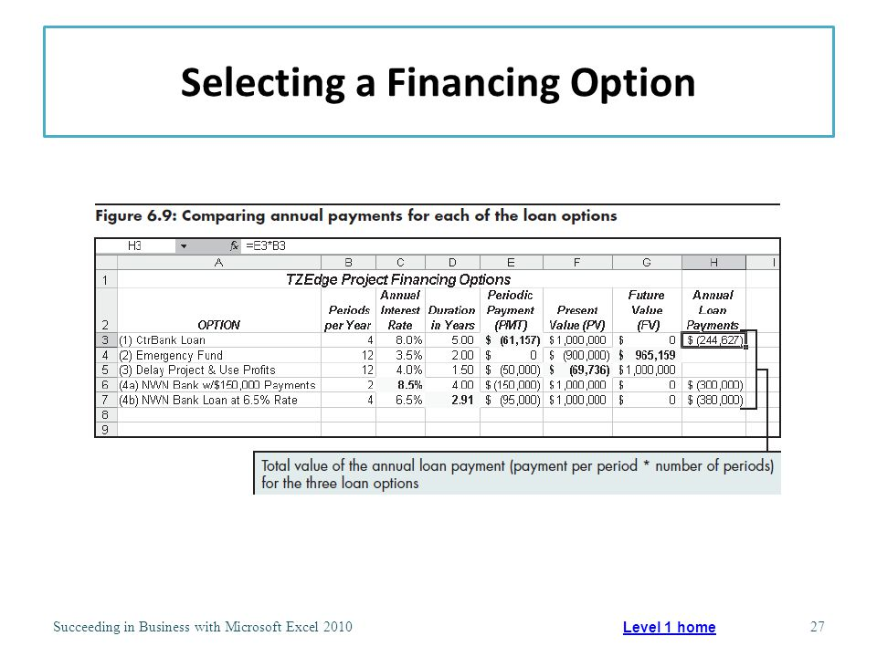 Selecting a Financing Option Succeeding in Business with Microsoft Excel 201027 Level 1 home