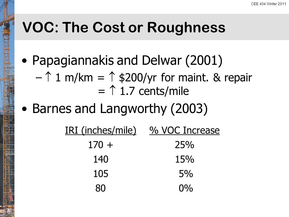 CEE 404 Winter 2011 8 VOC Assuming IRI = 80 inches/mile 56.1 cents/mile 25.2 cents/mile 18.3 cents/mile Data from Barnes and Langworthy (2003)