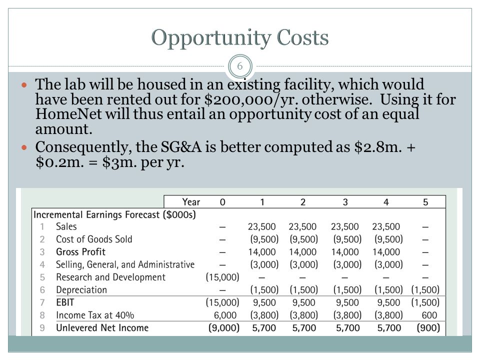 6 The lab will be housed in an existing facility, which would have been rented out for $200,000/yr.