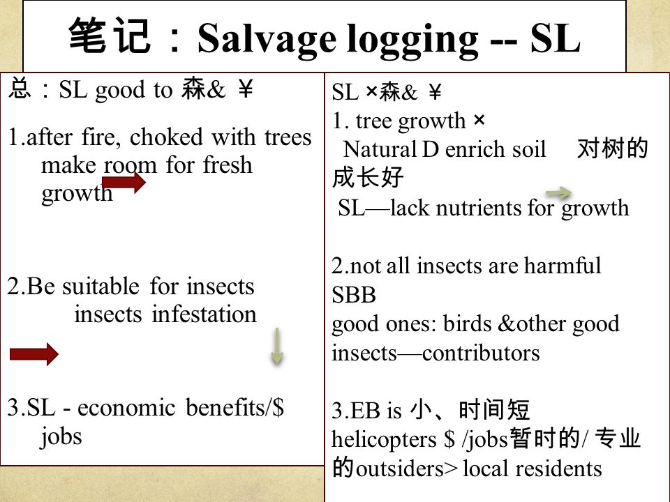 小马托福 010- 62699622 笔记: Salvage logging -- SL 总: SL good to 森 & ¥ 1.after fire, choked with trees make room for fresh growth 2.Be suitable for insects insects infestation 3.SL - economic benefits/$ jobs SL × 森 & ¥ 1.