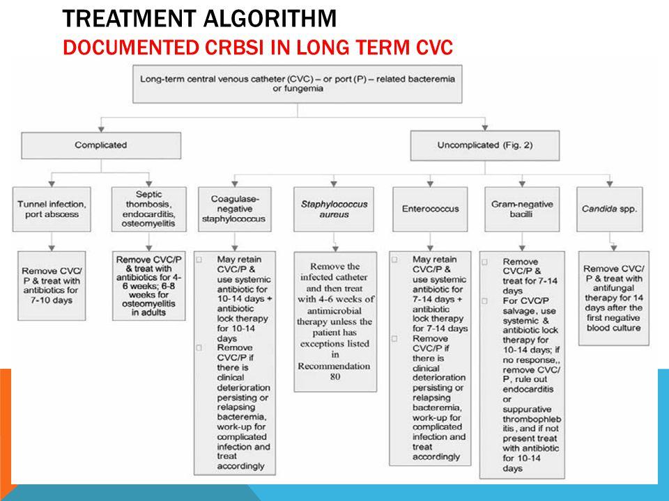TREATMENT ALGORITHM DOCUMENTED CRBSI IN LONG TERM CVC