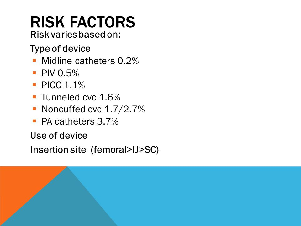 RISK FACTORS Risk varies based on: Type of device  Midline catheters 0.2%  PIV 0.5%  PICC 1.1%  Tunneled cvc 1.6%  Noncuffed cvc 1.7/2.7%  PA catheters 3.7% Use of device Insertion site (femoral>IJ>SC)