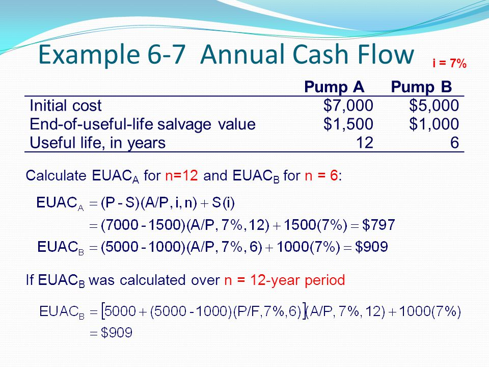Pump APump B Initial cost$7,000$5,000 End-of-useful-life salvage value$1,500$1,000 Useful life, in years126 If EUAC B was calculated over n = 12-year