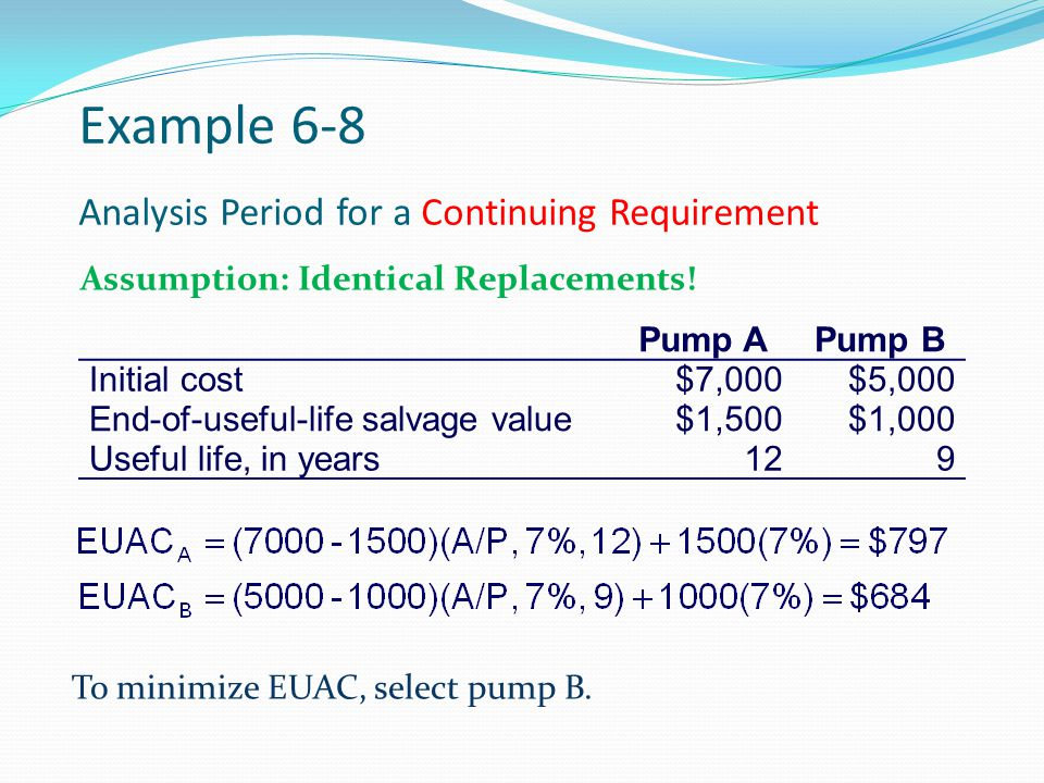 Example 6-8 Analysis Period for a Continuing Requirement Pump APump B Initial cost$7,000$5,000 End-of-useful-life salvage value$1,500$1,000 Useful lif