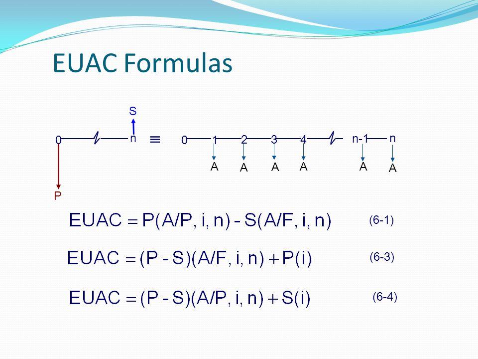 EUAC Formulas 0 P n S 4 0 1 23 A A A A n-1 A n A  (6-1) (6-3) (6-4)