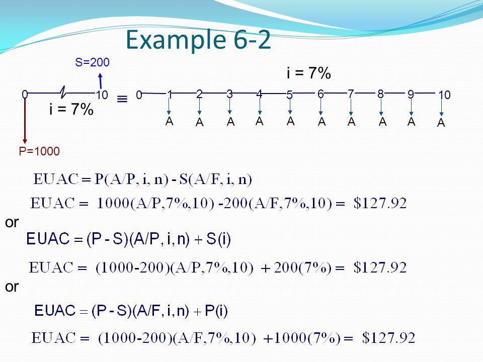 4 0 1 23 5 A A A A A 8 67 9 A A A A 10 A  0 P=1000 10 S=200 Example 6-2 or i = 7%