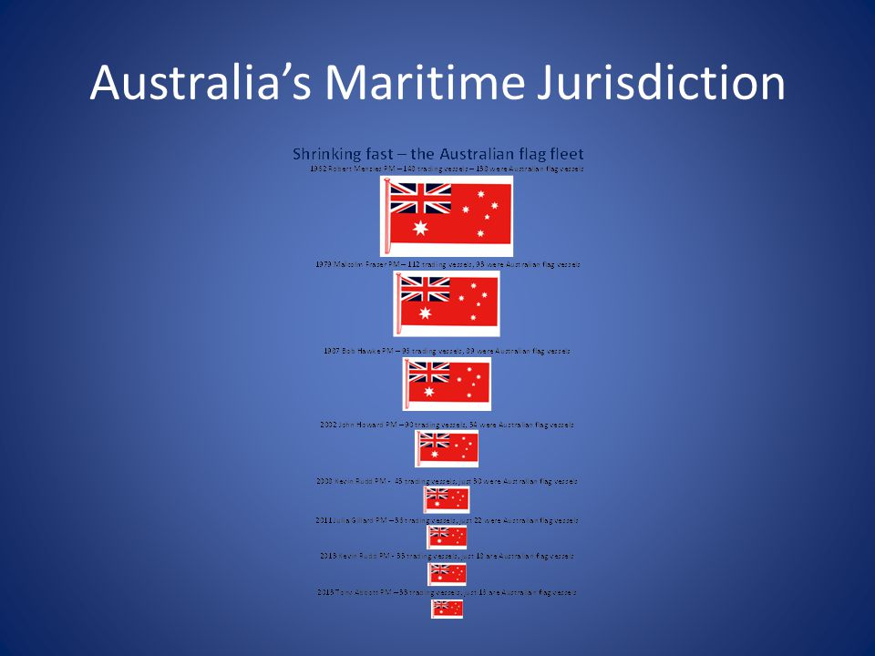 Australia's Maritime Jurisdiction