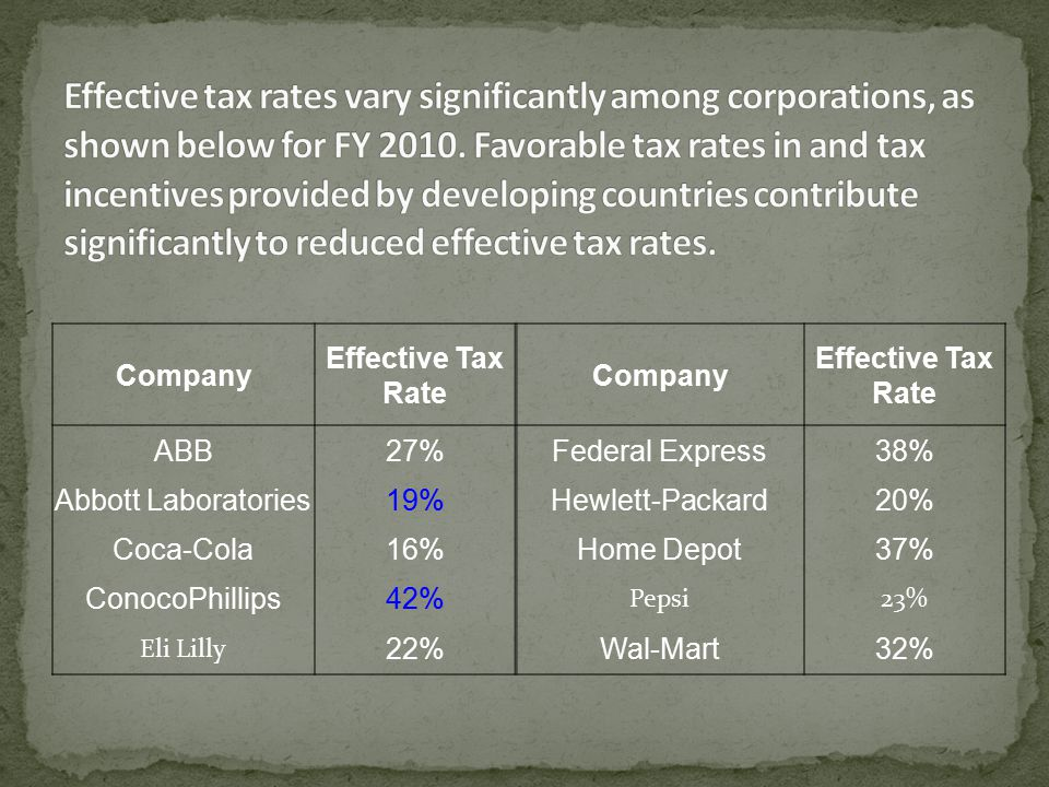 Company Effective Tax Rate Company Effective Tax Rate ABB27%Federal Express38% Abbott Laboratories19%Hewlett-Packard20% Coca-Cola16%Home Depot37% Cono