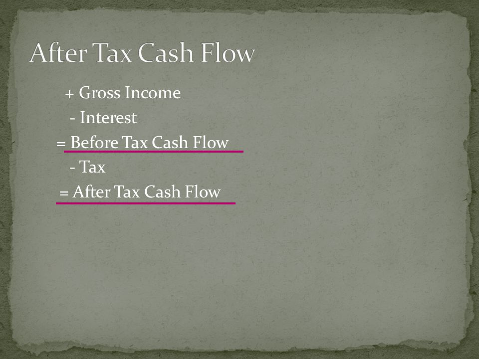 + Gross Income - Interest = Before Tax Cash Flow - Tax = After Tax Cash Flow