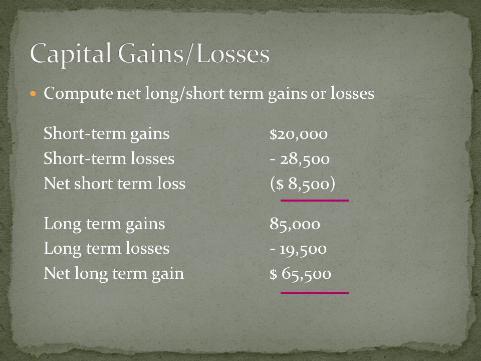 Compute net long/short term gains or losses Short-term gains$20,000 Short-term losses- 28,500 Net short term loss($ 8,500) Long term gains 85,000 Long