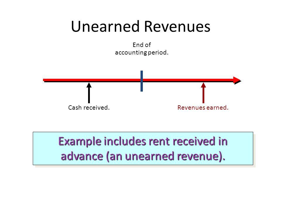 Certain circumstances require adjusting entries to record accounting estimates.