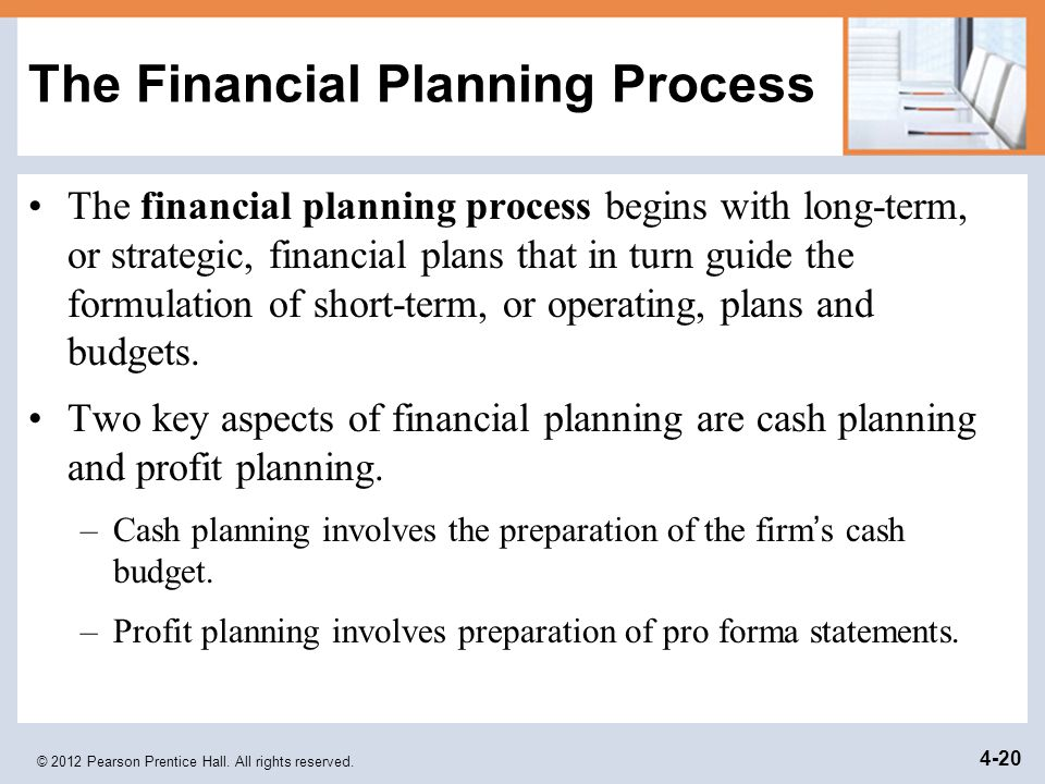 © 2012 Pearson Prentice Hall. All rights reserved. 4-20 The Financial Planning Process The financial planning process begins with long-term, or strate