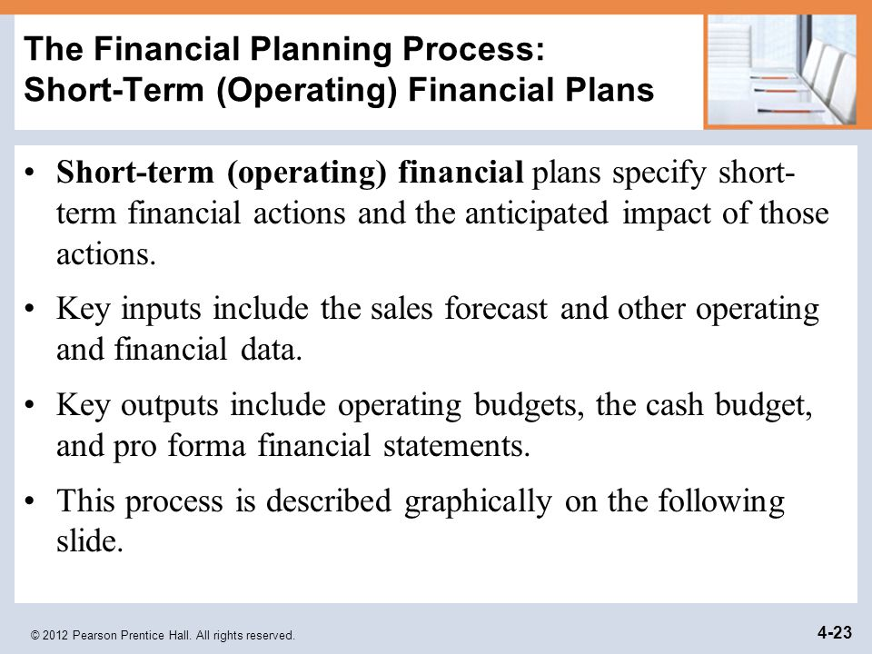 © 2012 Pearson Prentice Hall. All rights reserved. 4-23 The Financial Planning Process: Short-Term (Operating) Financial Plans Short-term (operating)