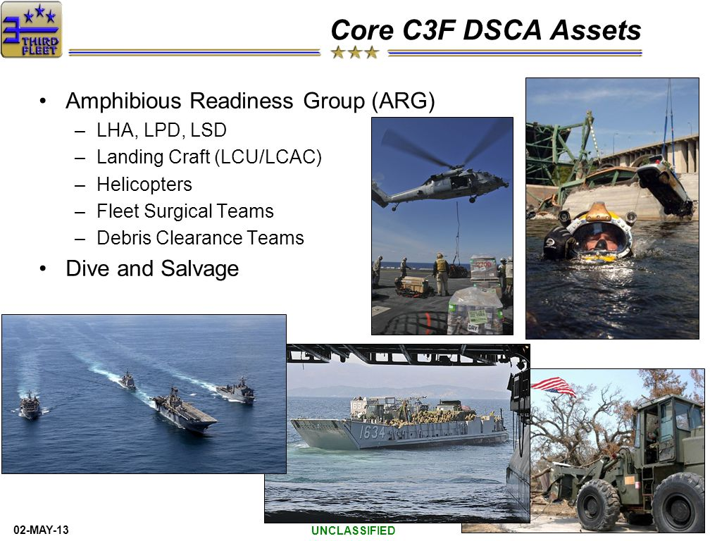 02-MAY-13 UNCLASSIFIED Joint Logistics Over the Shore (JLOTS) Provides the ability to discharge equipment/supplies for ESF where seaports are damaged, inadequate, or non-existent.