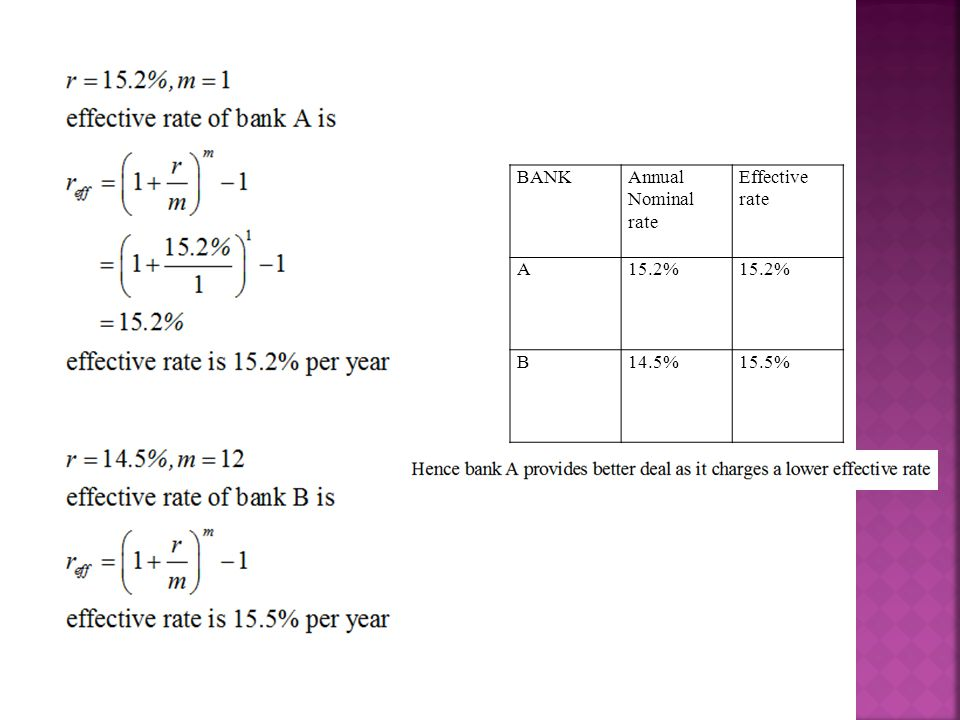 BANKAnnual Nominal rate Effective rate A15.2% B14.5%15.5%