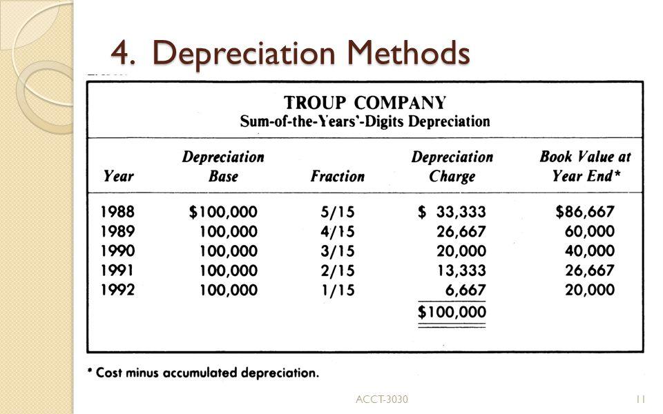 4. Depreciation Methods ACCT-303011
