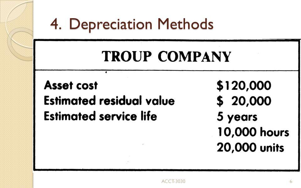 4. Depreciation Methods ACCT-30307