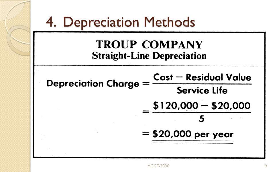 4. Depreciation Methods ACCT-30309