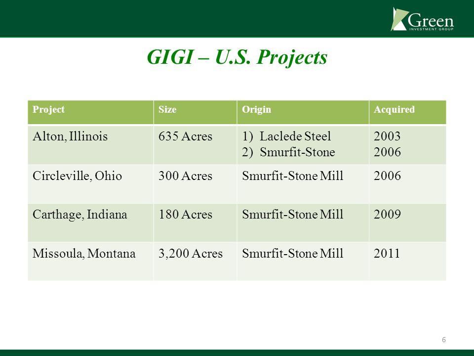 GIGI – Canadian Projects 7 ProjectSizeOriginAcquired Bathurst, NB165 Acres Smurfit-Stone Mill2010 Portage-du-Fort, QC2,200 Acres Smurfit-Stone Mill2010 New Richmond, QC165 Acres Smurfit-Stone Mill2010