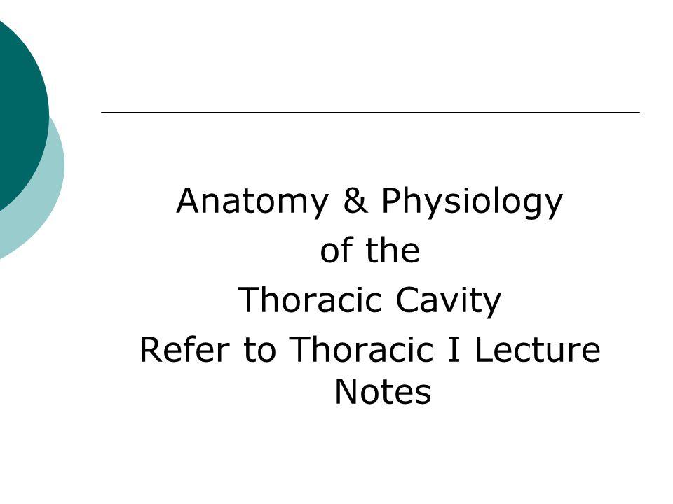 Coronary Angioplasty (PTCA)  Discussion