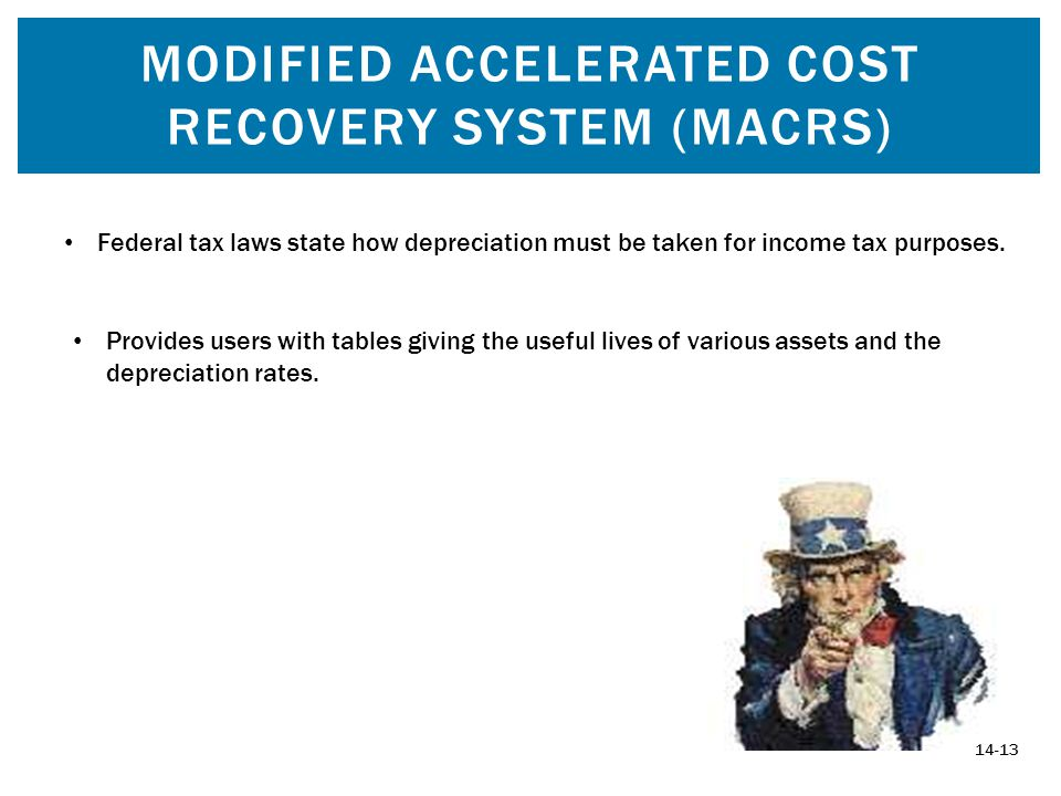 MODIFIED ACCELERATED COST RECOVERY SYSTEM (MACRS) Federal tax laws state how depreciation must be taken for income tax purposes.