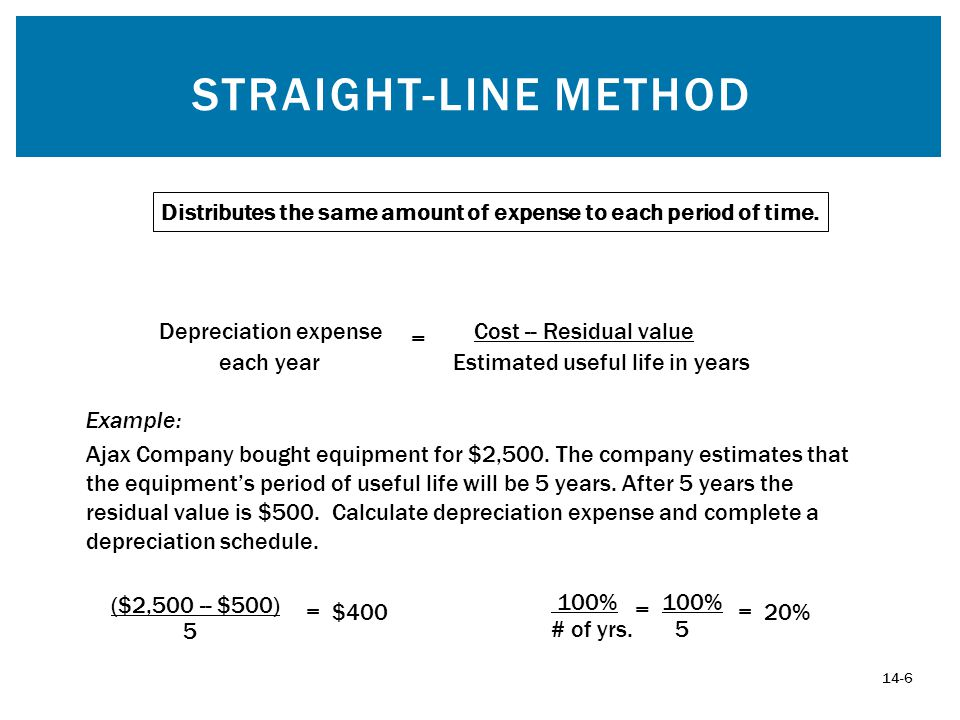 STRAIGHT-LINE METHOD Distributes the same amount of expense to each period of time.