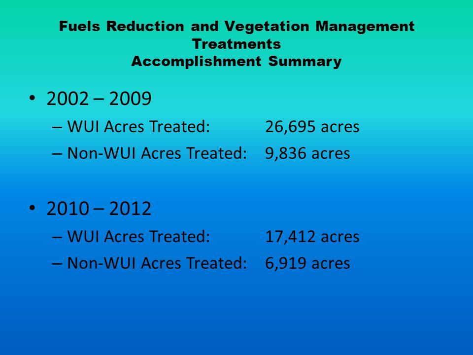 Fuels Reduction and Vegetation Management Treatments Accomplishment Summary 2002 – 2009 – WUI Acres Treated: 26,695 acres – Non-WUI Acres Treated: 9,836 acres 2010 – 2012 – WUI Acres Treated: 17,412 acres – Non-WUI Acres Treated: 6,919 acres