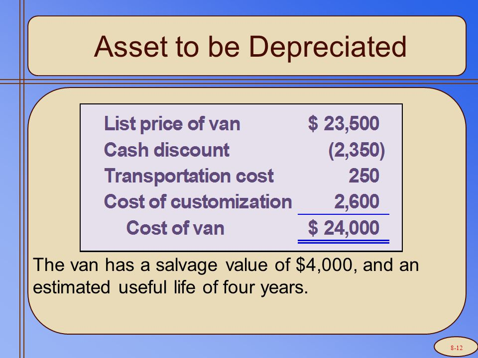 Asset to be Depreciated The van has a salvage value of $4,000, and an estimated useful life of four years.