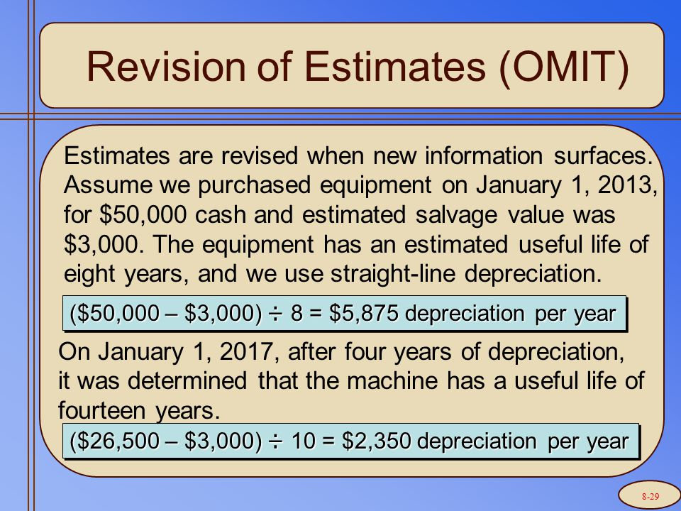 Revision of Estimates (OMIT) Estimates are revised when new information surfaces.