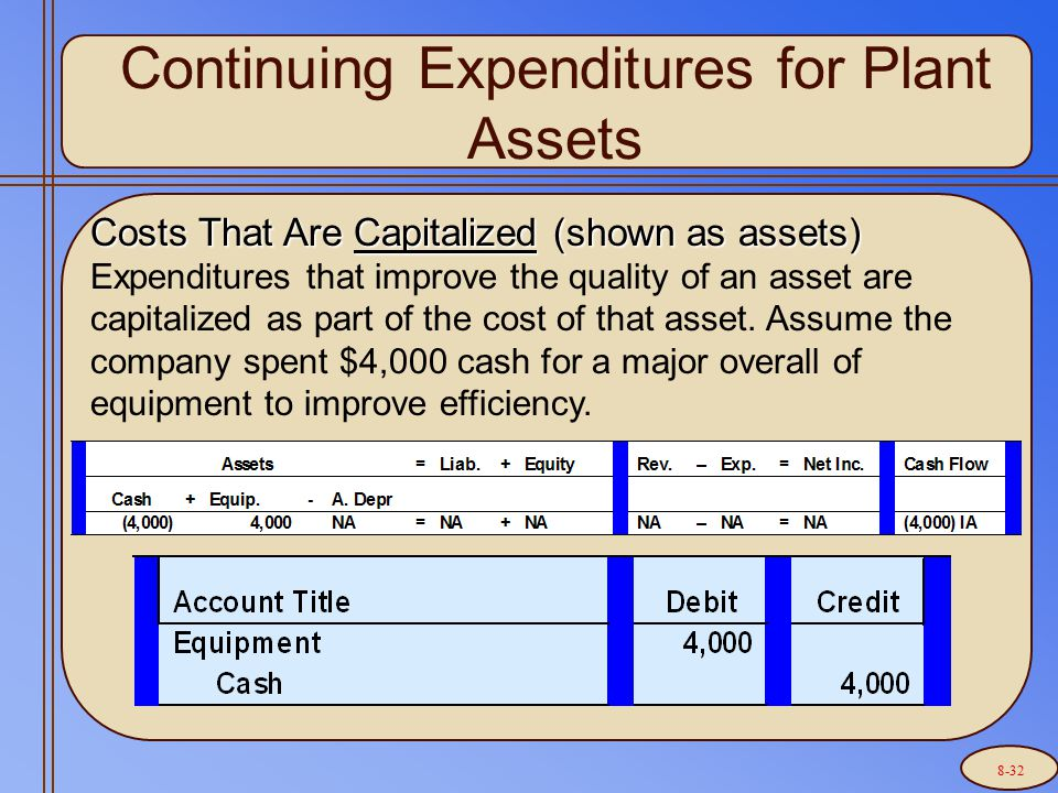 Continuing Expenditures for Plant Assets Costs That Are Capitalized (shown as assets) Costs That Are Capitalized (shown as assets) Expenditures that improve the quality of an asset are capitalized as part of the cost of that asset.