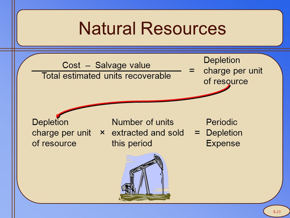 Natural Resources Cost – Salvage value Total estimated units recoverable = Depletion charge per unit of resource × Number of units extracted and sold this period = Periodic Depletion Expense 8-35