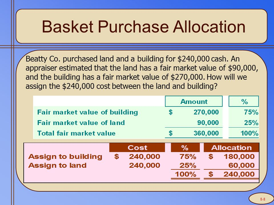 Basket Purchase Allocation Beatty Co. purchased land and a building for $240,000 cash.