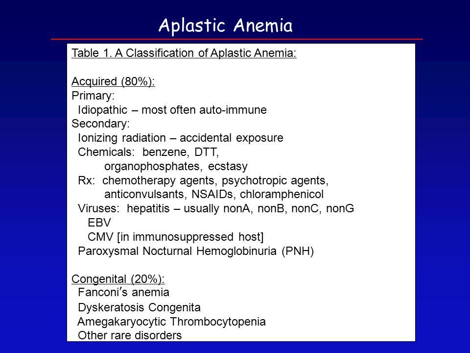 Aplastic Anemia Table 1.