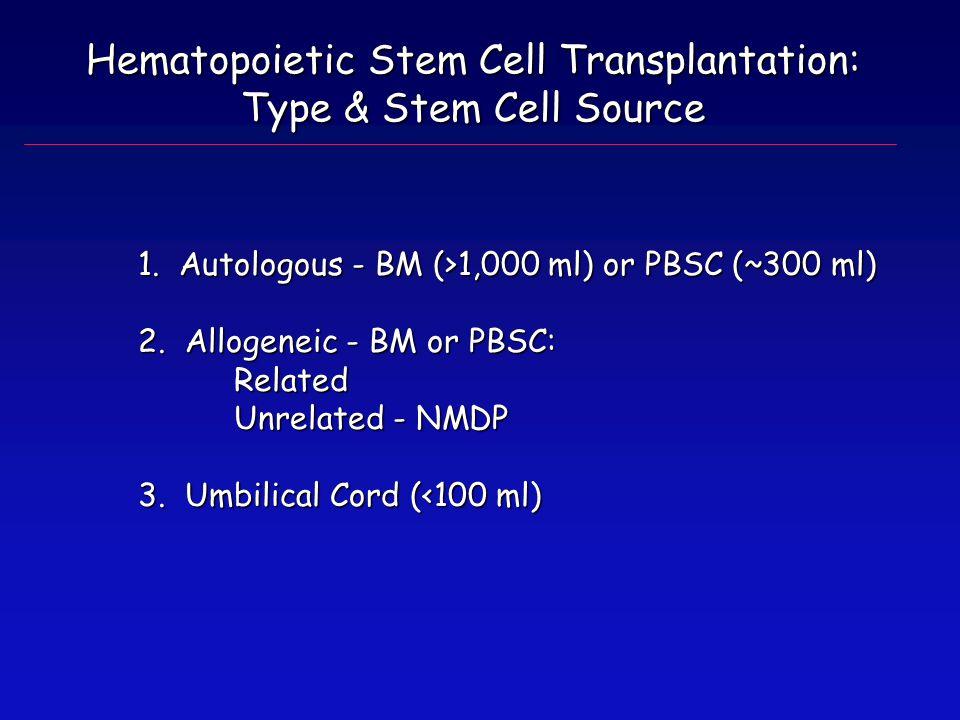 1. Autologous - BM (>1,000 ml) or PBSC (~300 ml) 2.
