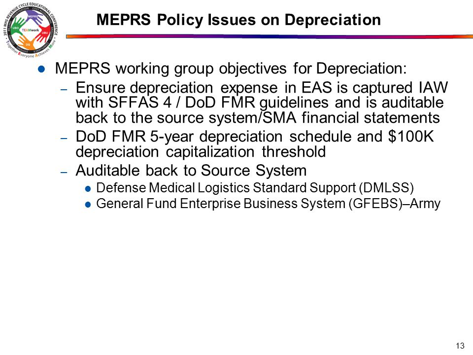 MEPRS working group objectives for Depreciation: – Ensure depreciation expense in EAS is captured IAW with SFFAS 4 / DoD FMR guidelines and is auditab