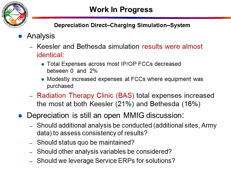 Analysis – Keesler and Bethesda simulation results were almost identical: Total Expenses across most IP/OP FCCs decreased between 0 and 2% Modestly in